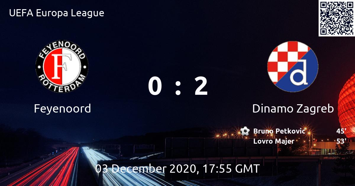 Feyenoord V Dinamo Zagreb Match Preview Stats And Result Extbet