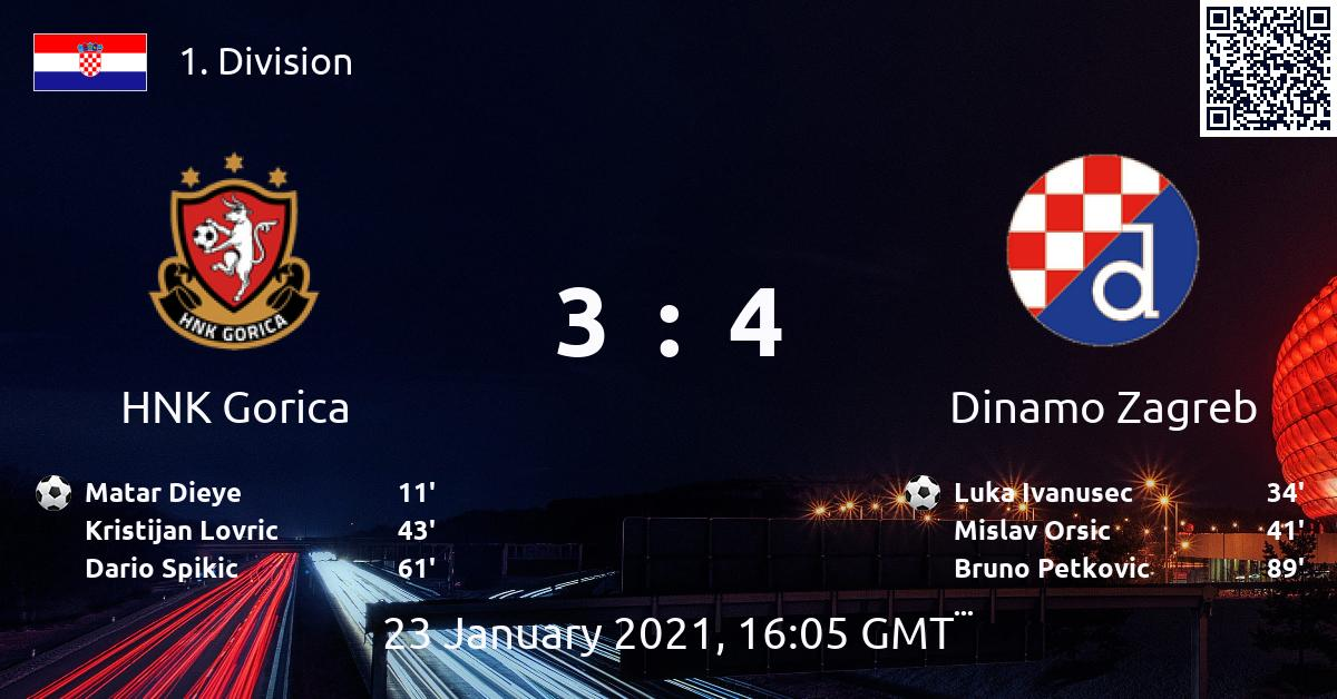 Hnk Gorica V Dinamo Zagreb Match Preview Stats And Result Extbet